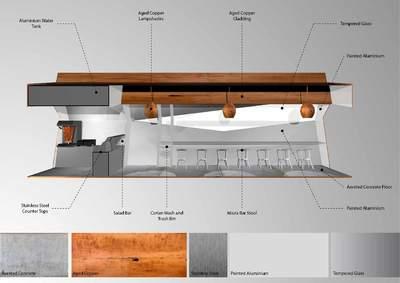 Mobile Restaurant Design