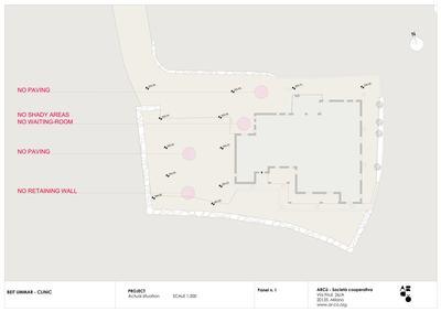 PWDs - Beit Ummar Clinic
