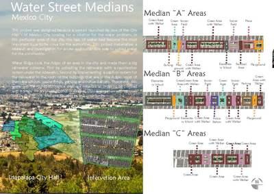 Water Street Medians