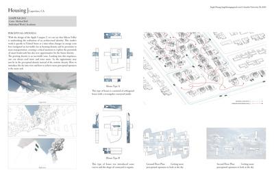 Future Housing in Cupertino