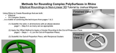 Tutorial - Rounding Almost Anything