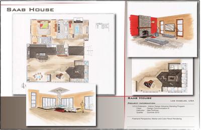 Saab House