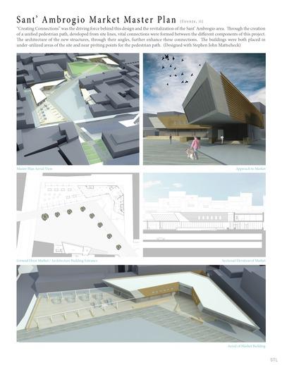 Sant Ambrogio Market Master Plan