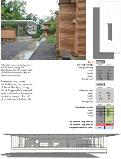 Thermal Analysis of Toshiko Moris Visitors Pavilion