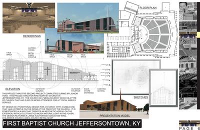 First Baptist Church Jeffersontown, KY