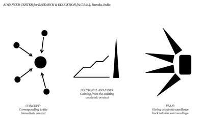 Diagrammatic Elaborations