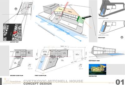 Cvetkovic-Mitchell House