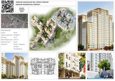 Esenler Havaalani Mh. Urban Renewal Project