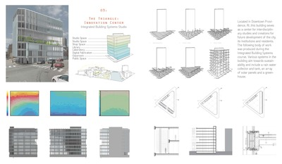 Integrated Building Systems - The Triangle