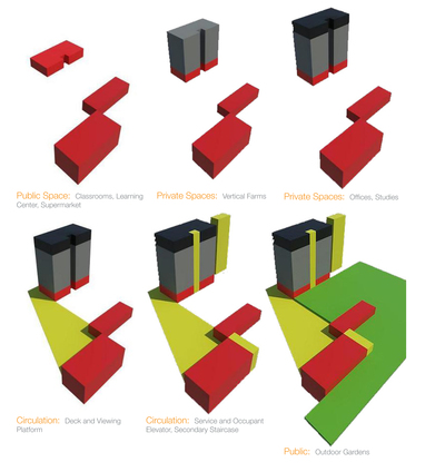 Design Build Vertical Farm