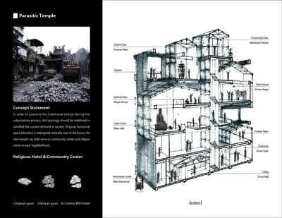Parasitic Temple