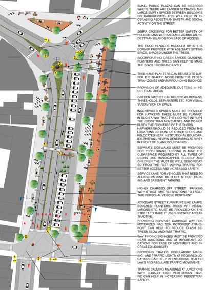 """""""Reimagining Public Spaces"""""""