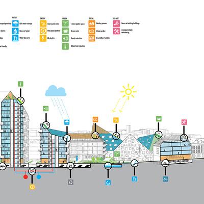 Sustainability. Image © MVRDV.
