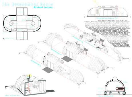 Autonomous House Case Study