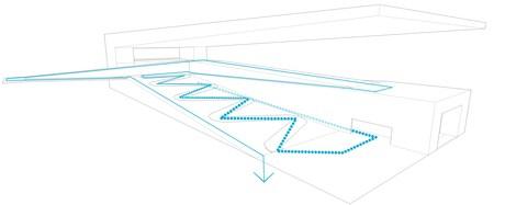 Bauhaus Museum-circulation diagram