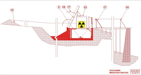 Fukushima Site Section