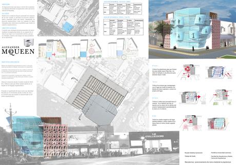 Brandchitecture: Branding Through Architecture