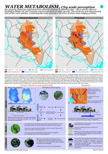 'Let it flow'- An integrated approach of water escape for the City of Dhaka and restore of ecosystem.