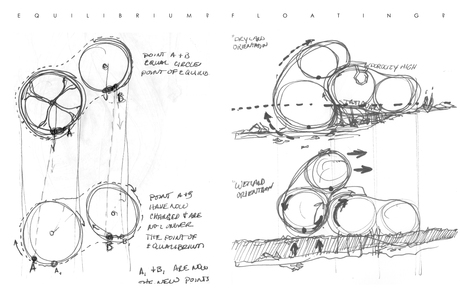 Bouyancy Sketches - Flood Prone Areas