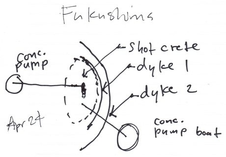 did an encapsulation sketch for Fukushima, sent it to Japan Government