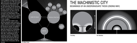 Undergraduate Thesis creating the Machinistic City