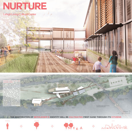 AIA COTE Top Ten Studnt Design Competition Winning Submission: NURTURE