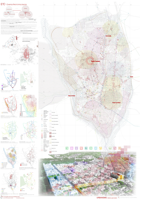 Urban research about different subjects that may affect to the sustainable masterplan Im proposing