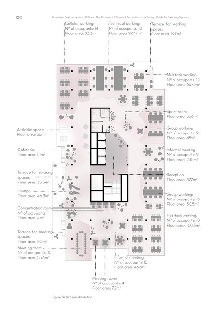 MArch Sustainable Environmental Design 2014-16 Dissertation project · Perceived Environments in Offices. The occupants comfort perception as a design guide for working spaces. Plan of the 14th floor of the refurbished office building in Madrid where the offered design guide was applied