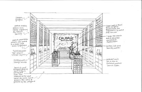 Caudalie Retail Concept Sketch