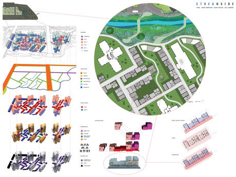 Final project Spring 2014 master plan and housing