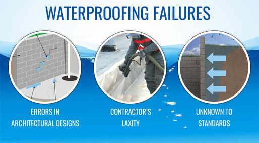 Waterproofing Failures - Architects, Engineers or Contractors, who is responsible? | Hi-Tech CADD Services