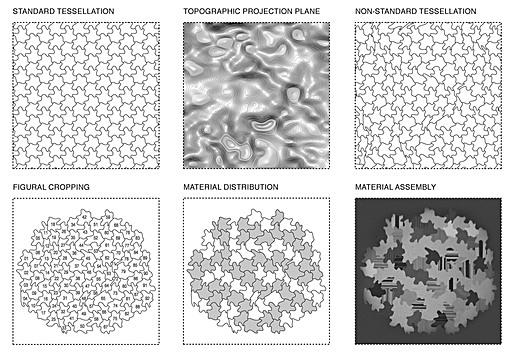 Tessellated Floorscape (generative drawings); Igor Siddiqui / ISSSStudio