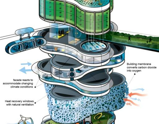 Arup Proposes Radical Building