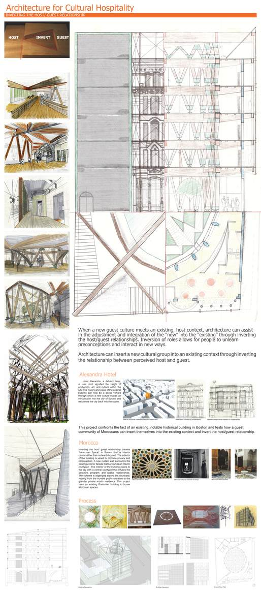 Interior architecture dissertation topics