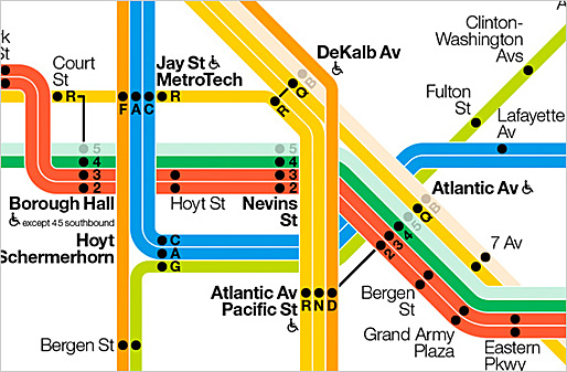 The interactive subway diagram that was designed by Massimo Vignelli, Beatriz Cifuentes and Yoshiki Waterhouse for The Weekender Web site of the M.T.A. offers riders information — driven and updated by live data — on planned weekend work projects that will affect subway service. At any point, the diagram can be clicked, zoomed, panned or expanded to full screen. In this screen, the B and 5 lines are shaded to indicate a weekend service interruption. (Image via NYT)