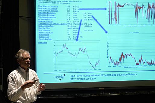 Hans-Werner Braun @ CRCA Exchange #7