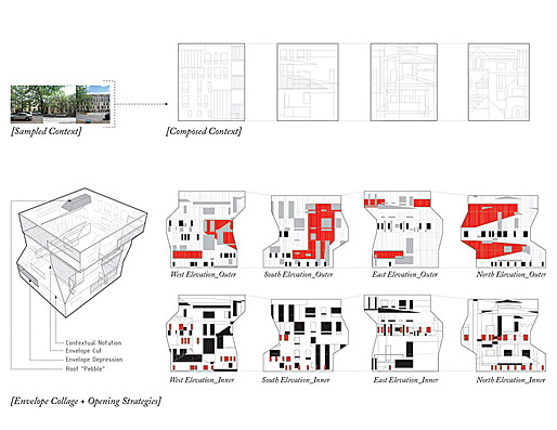 facade diagrams