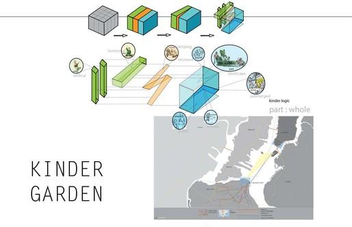 kinder garden marisol reed archinect. Black Bedroom Furniture Sets. Home Design Ideas