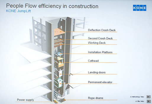 Escalators also LuigiHoldingCap besides Building Electrical Room Layout also High Rise Building Schematics furthermore Fire System Riser Diagrams. on high rise building electrical riser diagram