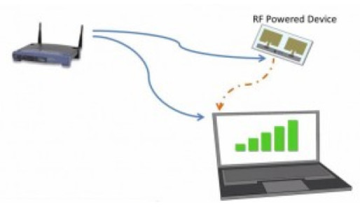 """Engineers believe this technology could help bring an """"Internet of Things"""" closer to reality. Credit: U of Washington"""