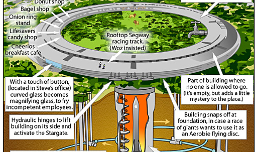Secret features of Apple's new headquarters.