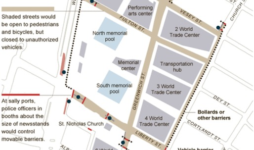 Security trumps urban planning at WTC site