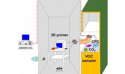 Another study warns that 3D-printers pose potential health risks for users