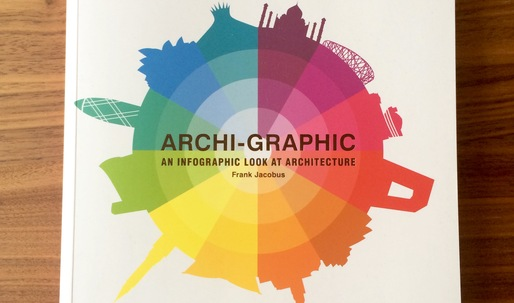 "Win ""Archi-Graphic: An Infographic Look at Architecture"""