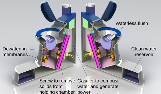 This Nano Membrane Toilet could solve the world's sanitation crisis – and charge our phones