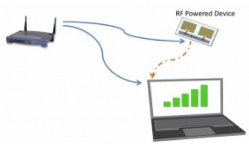 Engineers Develop No-power WiFi Connections