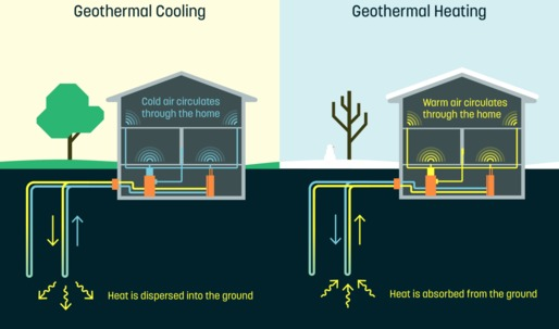 Googles Dandelion startup wants to make geothermal energy more affordable for homeowners