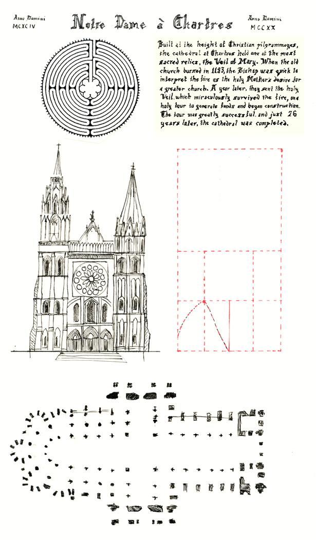 Notre Dame à Chartres