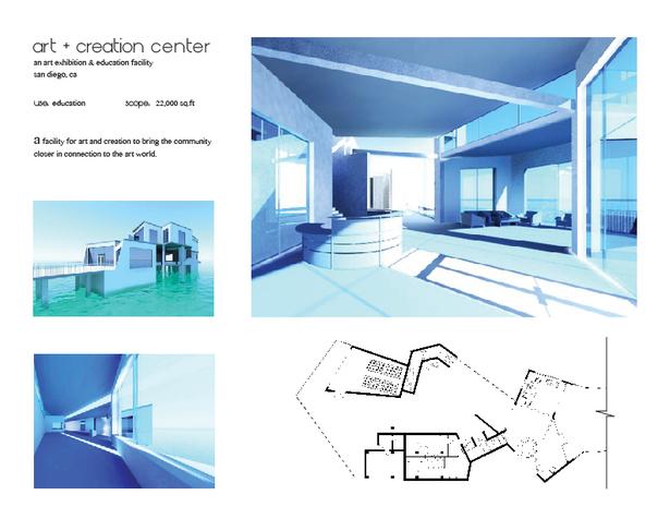Design Portfolio- Pg.7