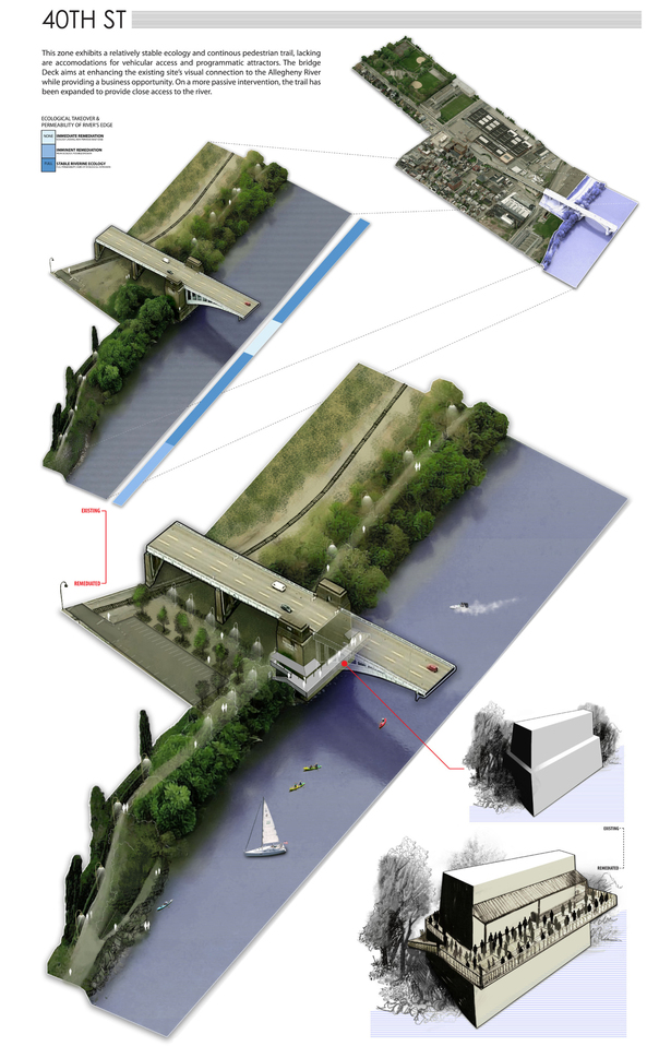 proposed riverfront node for ZONE 2 (by MAX AROCENA)